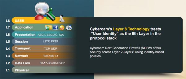 Cyberoam_02