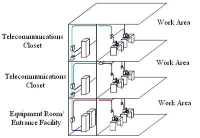 Giải pháp Hệ thống cáp cấu trúc - Open Cabling System Dna